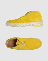 Ботинки Fiorina