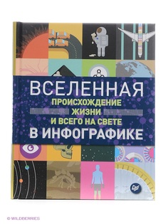 Книги ПИТЕР