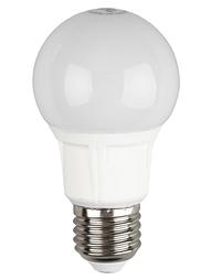 Лампочки Эра