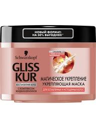 Средства для волос Gliss Kur