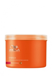 Питательная крем-маска Wella