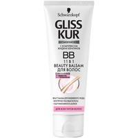GLISS KUR BB крем-маска для волос 50 мл