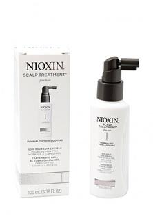 Питательная маска Система 1 Nioxin