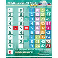 """Электронный звуковой плакат """"Говорящая таблица умножения"""" Знаток"""