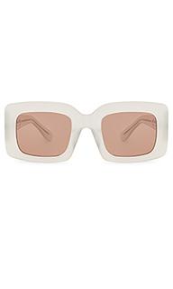 Солнцезащитные очки flatscreen - RAEN