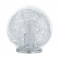 Настольная лампа декоративная Luberio 93075 Eglo