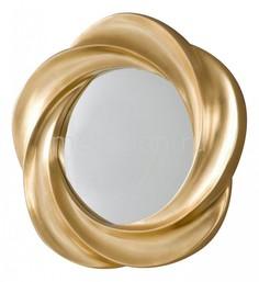 Зеркало настенное PU177 Dupen