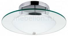Накладной светильник Minnesota 9250128 Spot Light