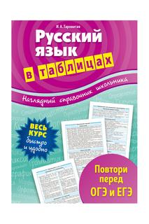 Русский язык в таблицах Издательство Эксмо